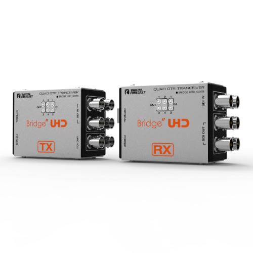 東通販取扱製品紹介 Digital Forecast社製 UHD_QOTR UHD対応3G-SDI6系統伝送光延長器 【DF-5】